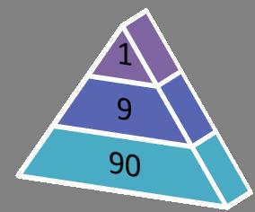 90-9-1.jpg