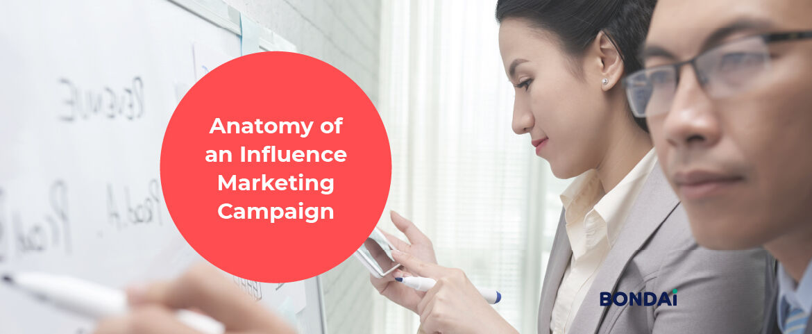 Anatomy of an Influence Marketing Campaign Featured Image