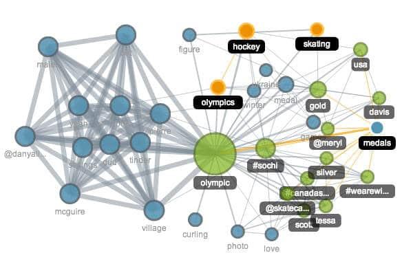 Big Data and AI visualizer