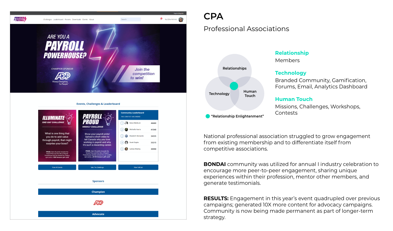 CPA Case Study Pop Up Image