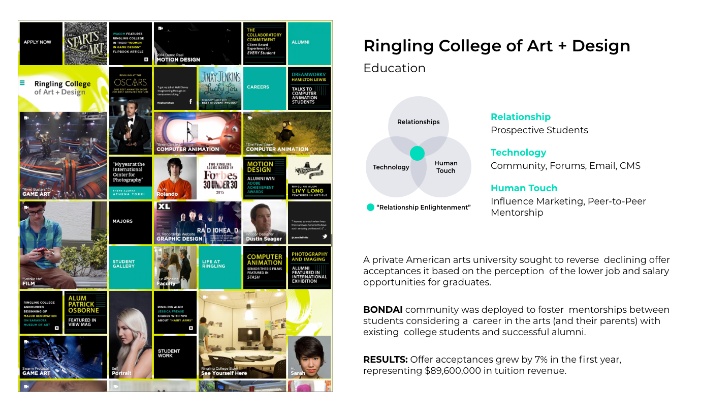 Rinling College Case Study Pop Up Image